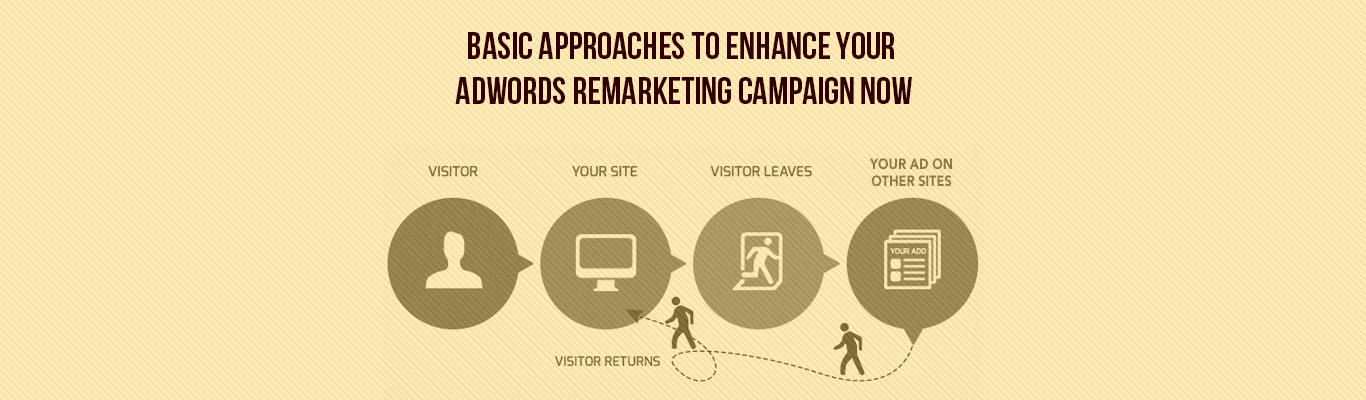 Basic Approaches to Enhance Your Adwords Remarketing Campaign Now