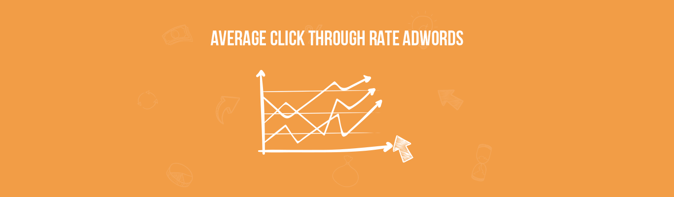 Average Click Through Rate Adwords